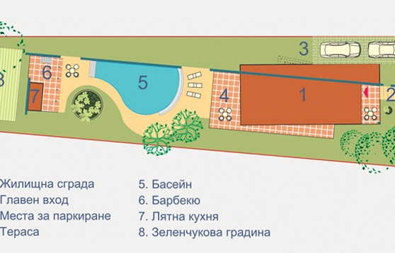 Арх. Люба Шекерова