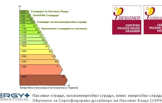 Energy+ International