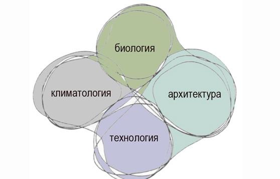 АСЕМ, Фабрика за идеи